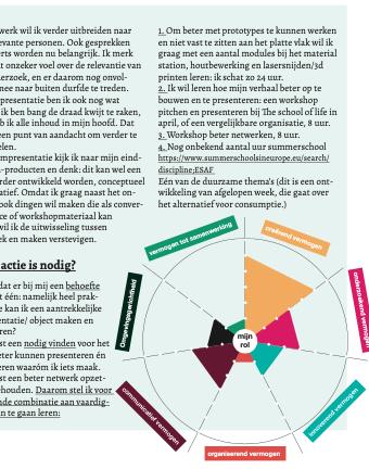 Bericht 09. Nieuwe praktijken